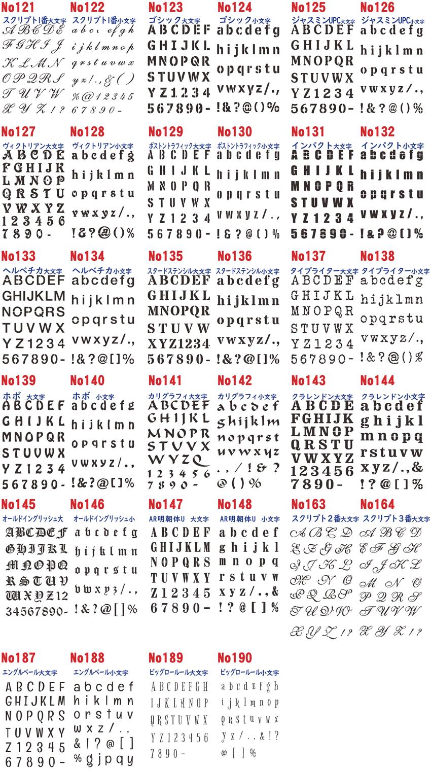 ステンシルシート大文字小文字